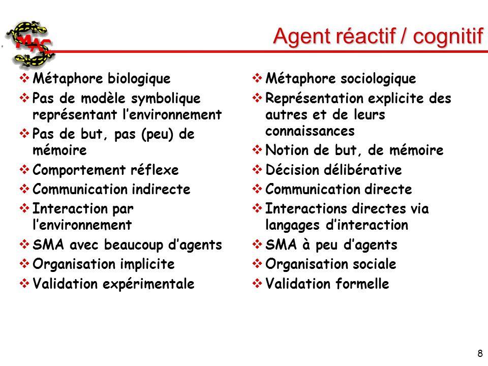 8 Agent réactif / cognitif Métaphore biologique Pas de modèle symbolique représentant lenvironnement Pas de but, pas (peu) de mémoire Comportement réf