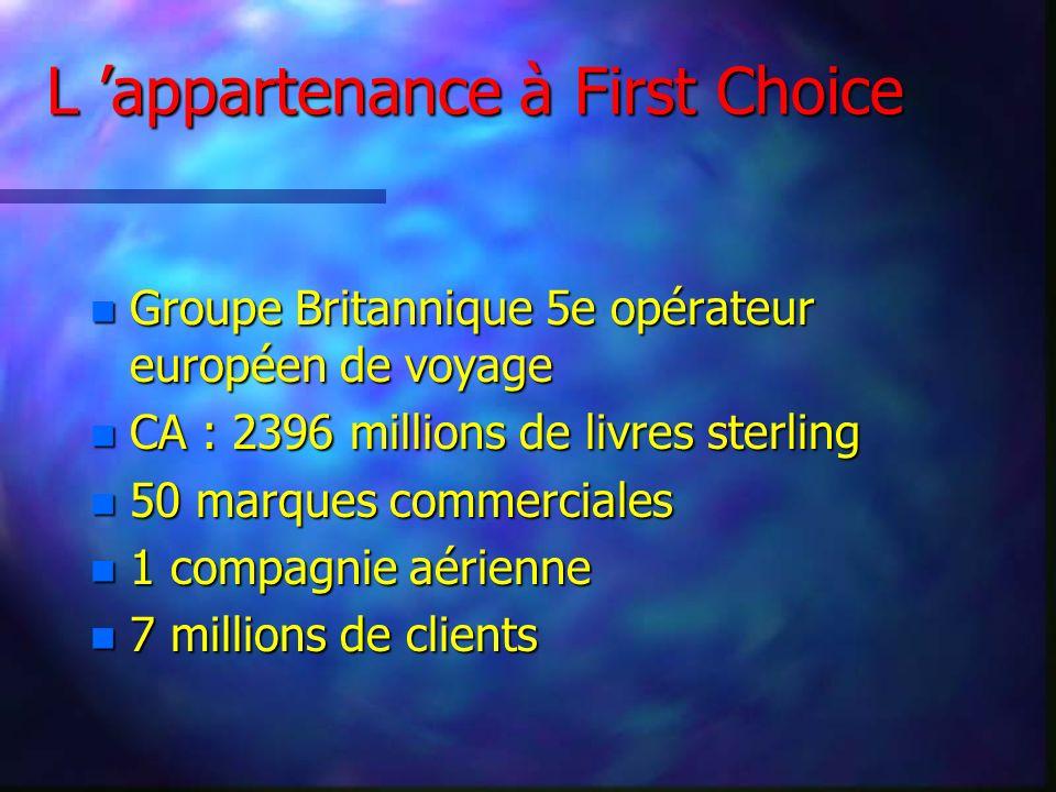 L appartenance à First Choice n Groupe Britannique 5e opérateur européen de voyage n CA : 2396 millions de livres sterling n 50 marques commerciales n 1 compagnie aérienne n 7 millions de clients