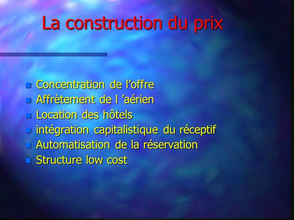 La construction du prix n Concentration de loffre n Affrètement de l aérien n Location des hôtels n intégration capitalistique du réceptif n Automatisation de la réservation n Structure low cost