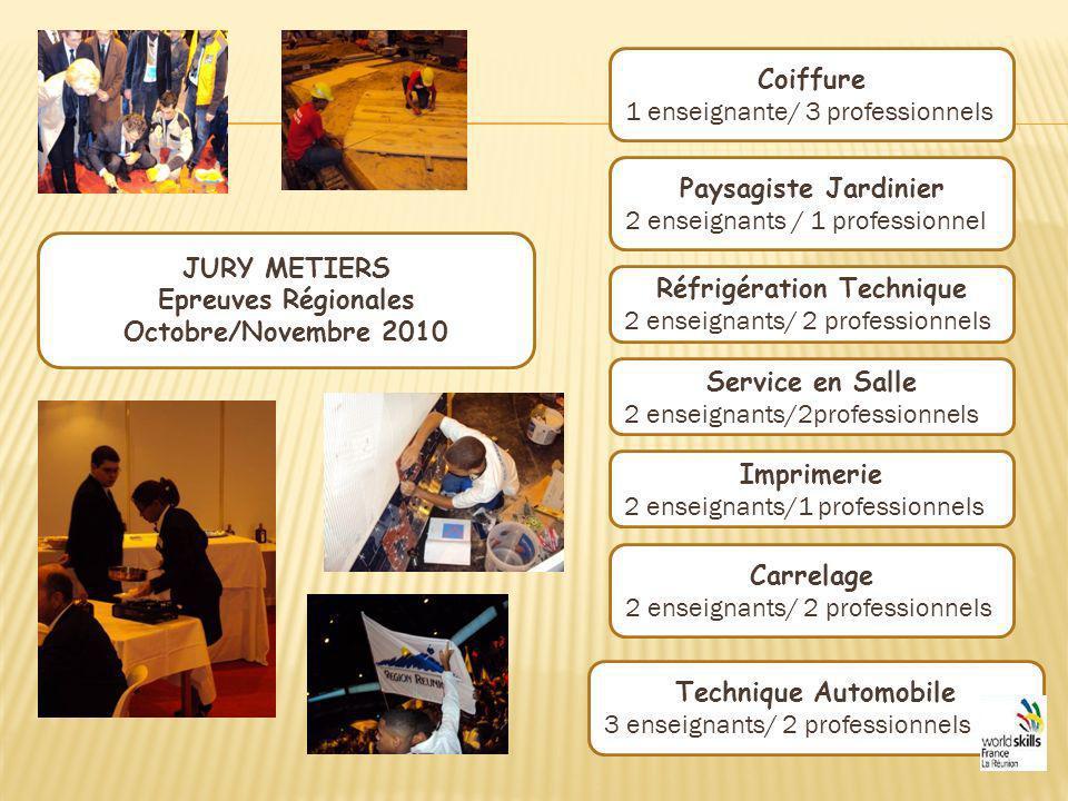 JURY METIERS Epreuves Régionales Octobre/Novembre 2010 Imprimerie 2 enseignants/1 professionnels Service en Salle 2 enseignants/2professionnels Réfrig