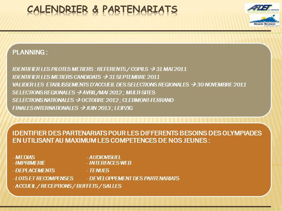 PLANNING : IDENTIFIER LES PILOTES METIERS : REFERENTS / COPILS 31 MAI 2011 IDENTIFIER LES METIERS CANDIDATS 31 SEPTEMBRE 2011 VALIDER LES ETABLISSEMEN