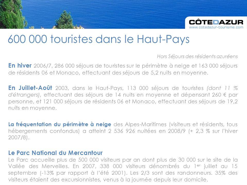 Hors Séjours des résidents azuréens En hiver 2006/7, 286 000 séjours de touristes sur le périmètre à neige et 163 000 séjours de résidents 06 et Monaco, effectuant des séjours de 5,2 nuits en moyenne.