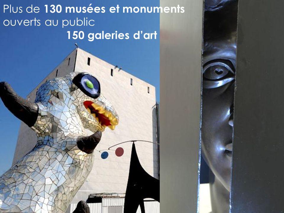 Plus de 130 musées et monuments ouverts au public 150 galeries dart