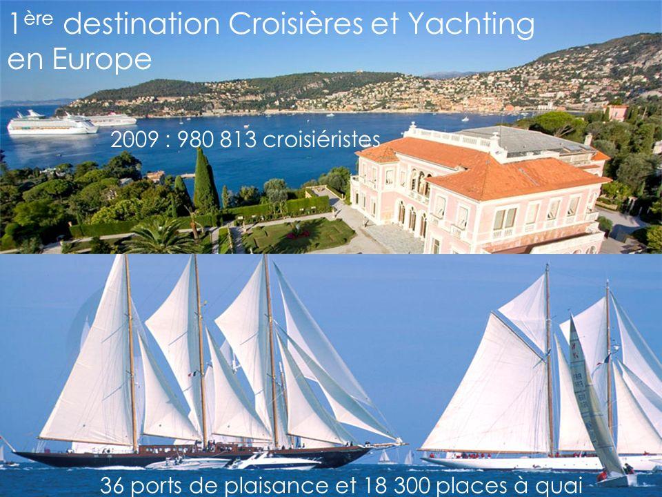 1 ère destination Croisières et Yachting en Europe 36 ports de plaisance et 18 300 places à quai 2009 : 980 813 croisiéristes