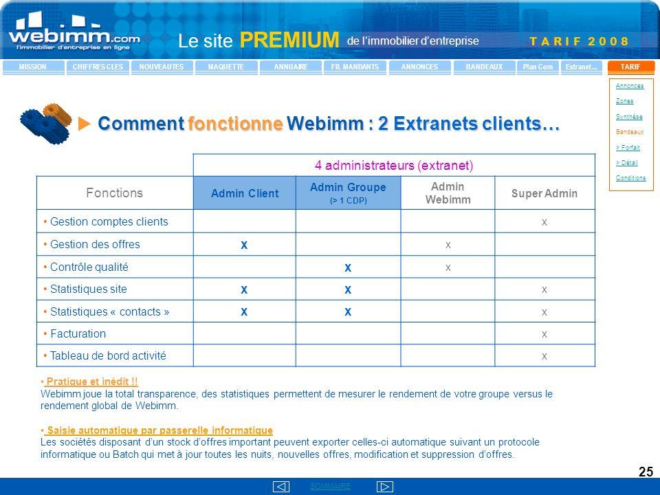 T A R I F 2 0 0 8 SOMMAIRE Le site PREMIUM de limmobilier dentreprise MISSIONCHIFFRES CLESNOUVEAUTESMAQUETTEANNUAIREFIL MANDANTSANNONCESBANDEAUXTARIFPlan ComExtranet… Annonces Zones Synthèse Bandeaux > Forfait > Détail Conditions 25 Comment fonctionne Webimm : 2 Extranets clients… 4 administrateurs (extranet) Fonctions Admin Client Admin Groupe (> 1 CDP) Admin Webimm Super Admin Gestion comptes clientsx Gestion des offres x x Contrôle qualité x x Statistiques site xx x Statistiques « contacts » xx x Facturationx Tableau de bord activitéx Pratique et inédit !.
