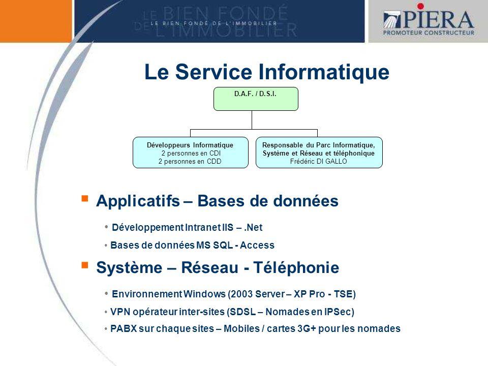 Le Service Informatique Applicatifs – Bases de données Développement Intranet IIS –.Net Bases de données MS SQL - Access Responsable du Parc Informati