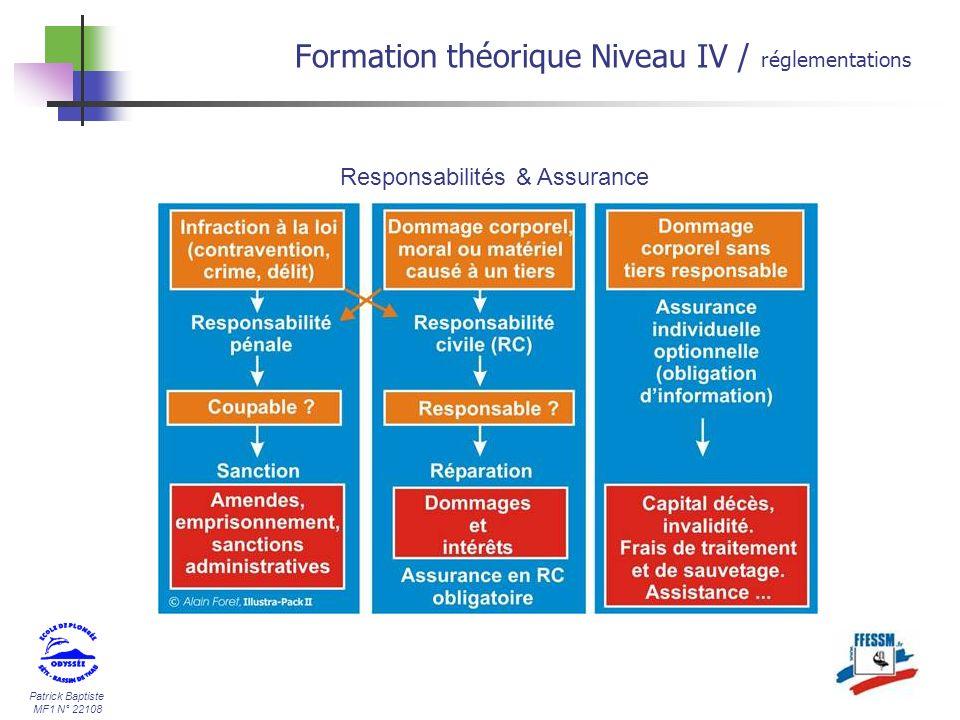 Patrick Baptiste MF1 N° 22108 Formation théorique Niveau IV / réglementations Responsabilités & Assurance