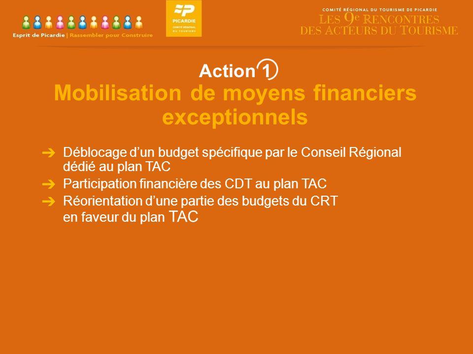 Déblocage dun budget spécifique par le Conseil Régional dédié au plan TAC Participation financière des CDT au plan TAC Réorientation dune partie des budgets du CRT en faveur du plan TAC Action 1 Mobilisation de moyens financiers exceptionnels