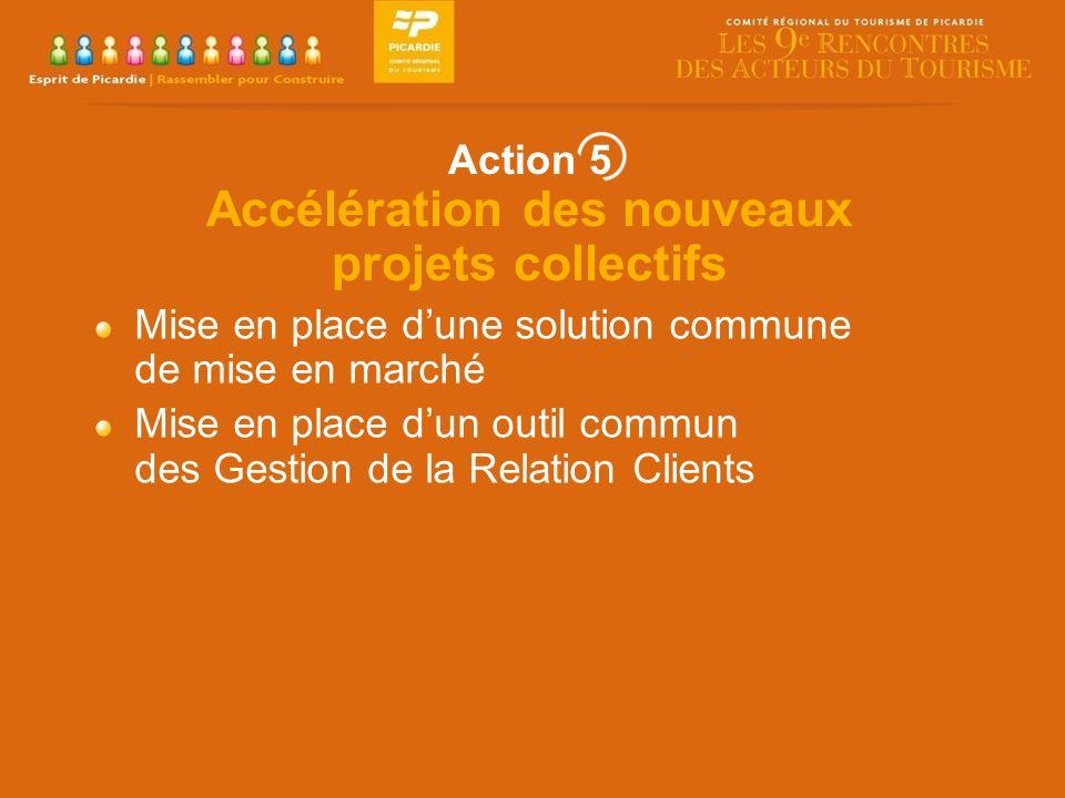 Mise en place dune solution commune de mise en marché Mise en place dun outil commun des Gestion de la Relation Clients Action 5 Accélération des nouveaux projets collectifs
