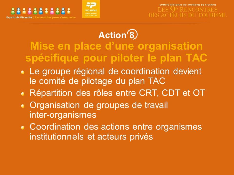 Le groupe régional de coordination devient le comité de pilotage du plan TAC Répartition des rôles entre CRT, CDT et OT Organisation de groupes de travail inter-organismes Coordination des actions entre organismes institutionnels et acteurs privés Action 8 Mise en place dune organisation spécifique pour piloter le plan TAC