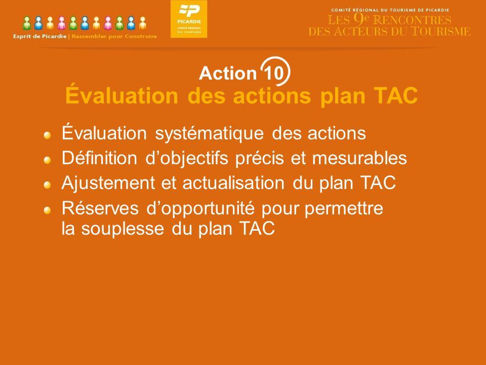 Évaluation systématique des actions Définition dobjectifs précis et mesurables Ajustement et actualisation du plan TAC Réserves dopportunité pour permettre la souplesse du plan TAC Action 10 Évaluation des actions plan TAC