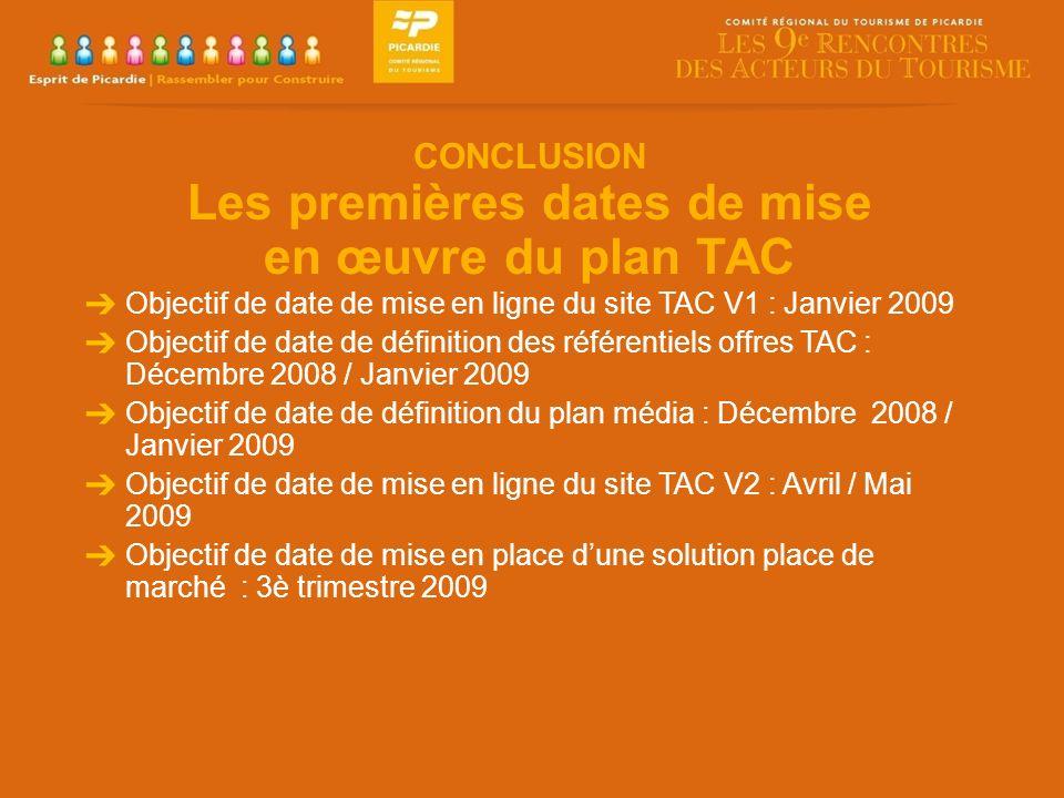 Objectif de date de mise en ligne du site TAC V1 : Janvier 2009 Objectif de date de définition des référentiels offres TAC : Décembre 2008 / Janvier 2009 Objectif de date de définition du plan média : Décembre 2008 / Janvier 2009 Objectif de date de mise en ligne du site TAC V2 : Avril / Mai 2009 Objectif de date de mise en place dune solution place de marché : 3è trimestre 2009 CONCLUSION Les premières dates de mise en œuvre du plan TAC
