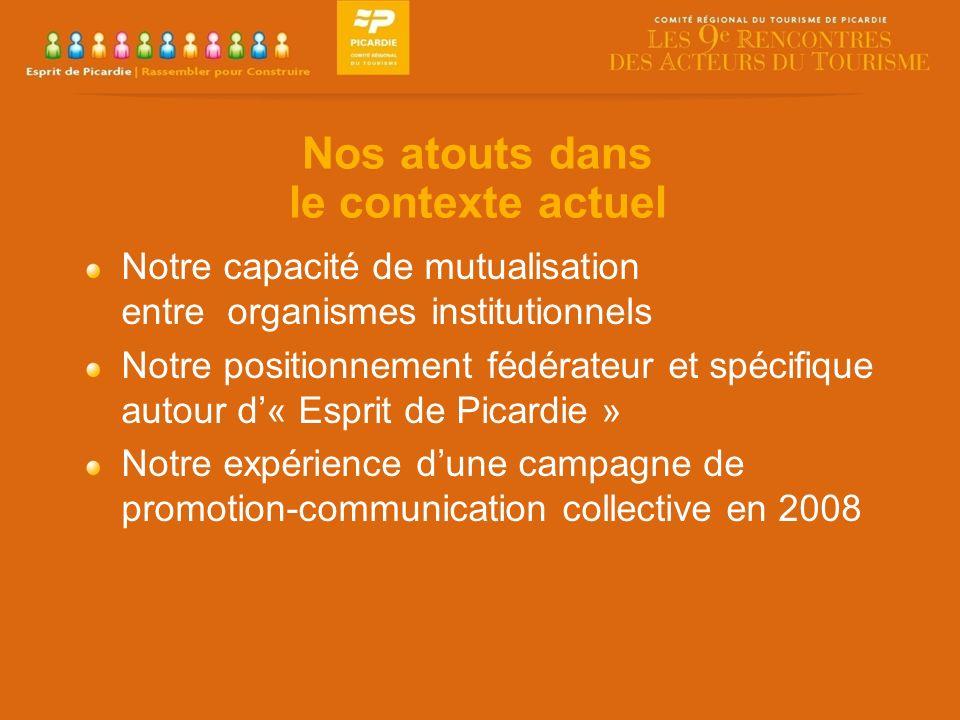 Notre capacité de mutualisation entre organismes institutionnels Notre positionnement fédérateur et spécifique autour d« Esprit de Picardie » Notre expérience dune campagne de promotion-communication collective en 2008 Nos atouts dans le contexte actuel