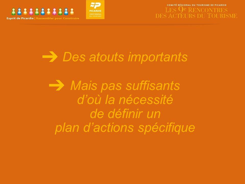 Des atouts importants Mais pas suffisants doù la nécessité de définir un plan dactions spécifique