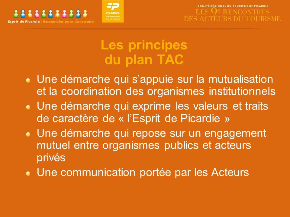 Une démarche qui sappuie sur la mutualisation et la coordination des organismes institutionnels Une démarche qui exprime les valeurs et traits de caractère de « lEsprit de Picardie » Une démarche qui repose sur un engagement mutuel entre organismes publics et acteurs privés Une communication portée par les Acteurs Les principes du plan TAC