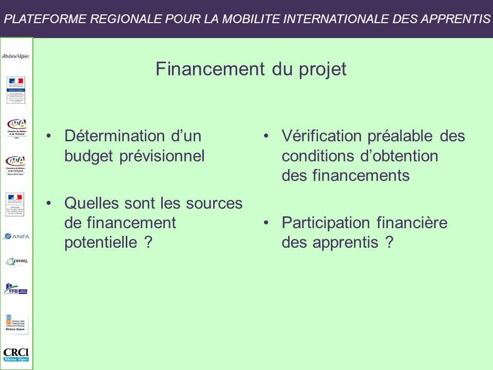 PLATEFORME REGIONALE POUR LA MOBILITE INTERNATIONALE DES APPRENTIS Financement du projet Détermination dun budget prévisionnel Quelles sont les sources de financement potentielle .