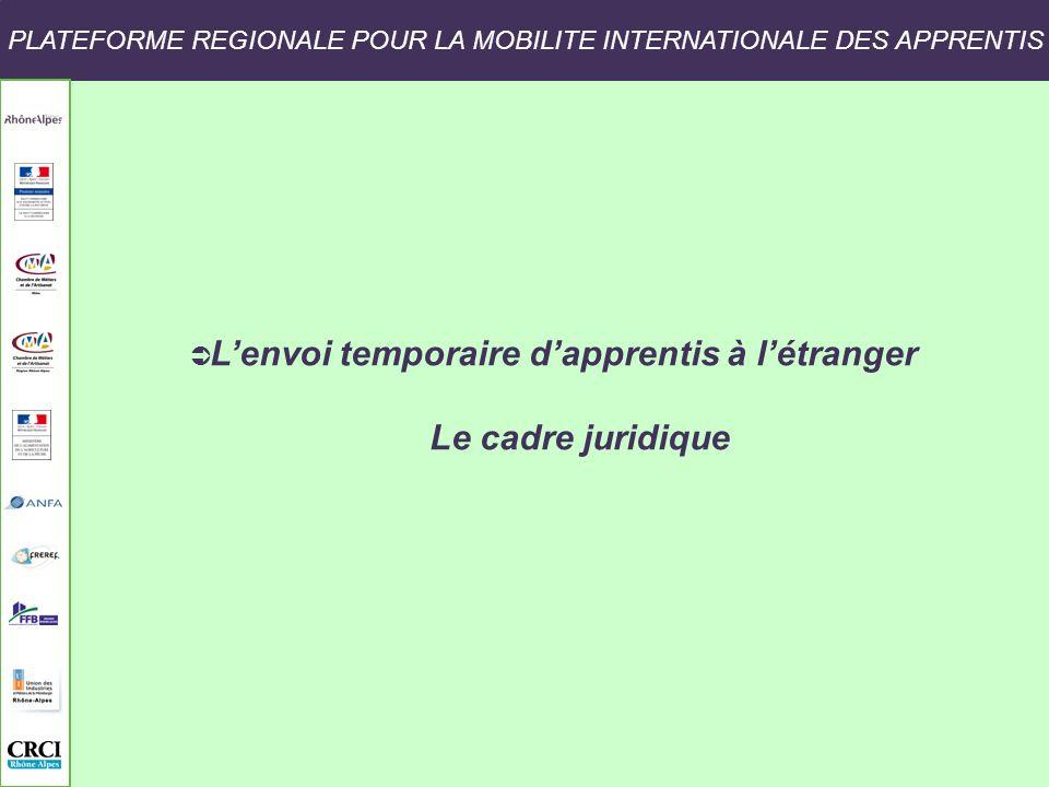 PLATEFORME REGIONALE POUR LA MOBILITE INTERNATIONALE DES APPRENTIS Lenvoi temporaire dapprentis à létranger Le cadre juridique