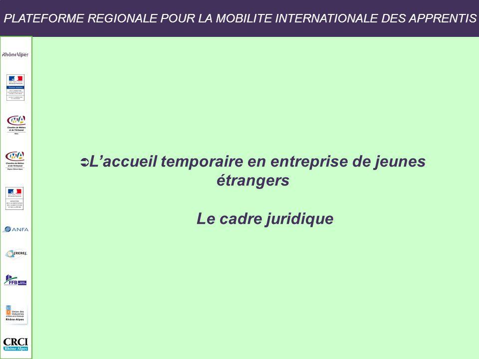 PLATEFORME REGIONALE POUR LA MOBILITE INTERNATIONALE DES APPRENTIS Laccueil temporaire en entreprise de jeunes étrangers Le cadre juridique