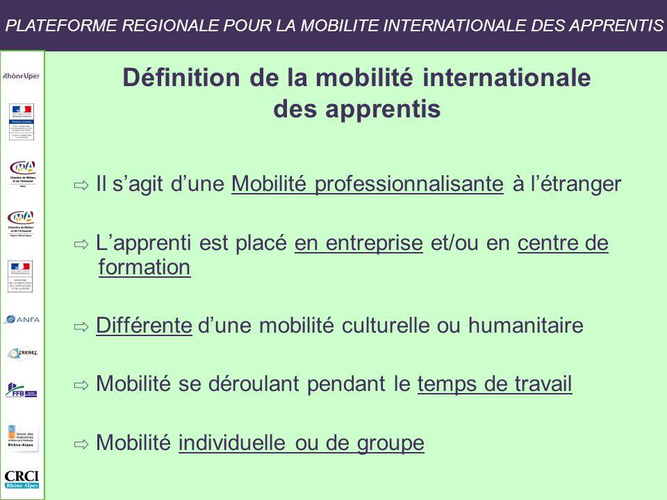 PLATEFORME REGIONALE POUR LA MOBILITE INTERNATIONALE DES APPRENTIS Les aspects juridiques et administratifs dun projet de mobilité internationale des apprentis