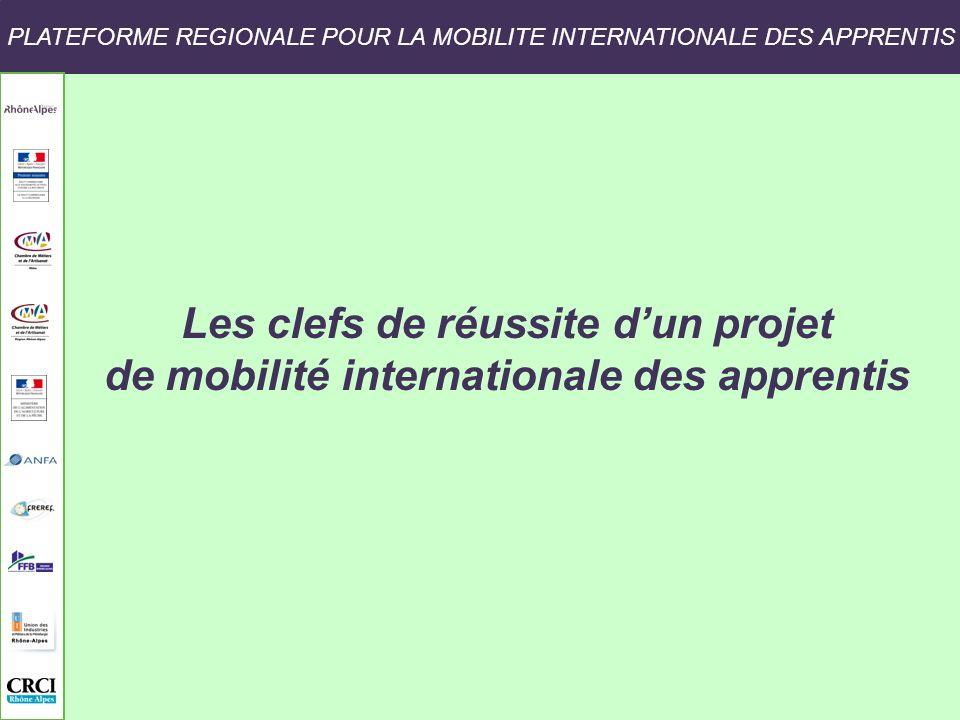 PLATEFORME REGIONALE POUR LA MOBILITE INTERNATIONALE DES APPRENTIS Les aspects financiers de la mobilité internationale des apprentis