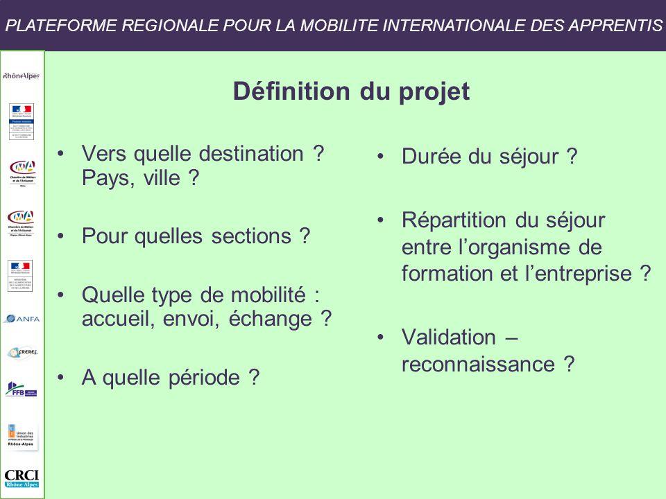 PLATEFORME REGIONALE POUR LA MOBILITE INTERNATIONALE DES APPRENTIS Les aides régionales en Rhône-Alpes