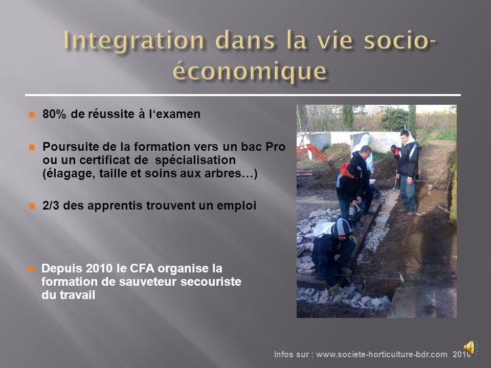 Des rencontres avec des professionnels Le CFA organise des ateliers techniques en partenariat avec la Société dHorticulture la chambre dagriculture 13