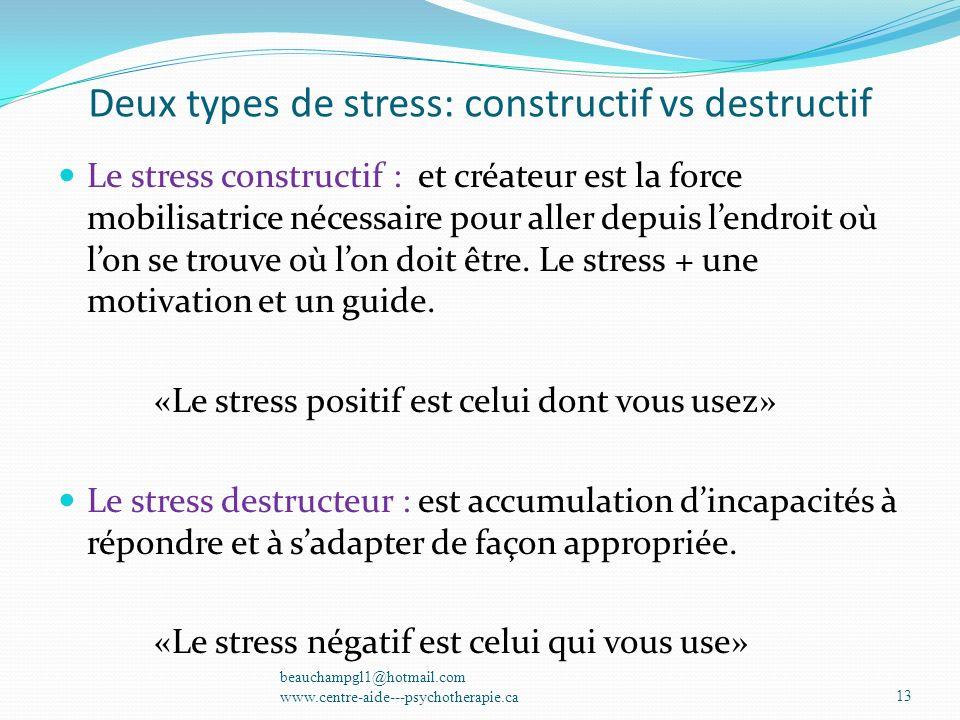 Deux types de stress: constructif vs destructif Le stress constructif : et créateur est la force mobilisatrice nécessaire pour aller depuis lendroit o