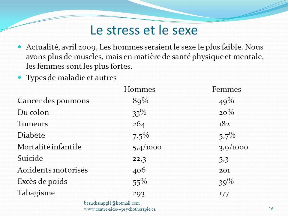 Le stress et le sexe Actualité, avril 2009, Les hommes seraient le sexe le plus faible. Nous avons plus de muscles, mais en matière de santé physique