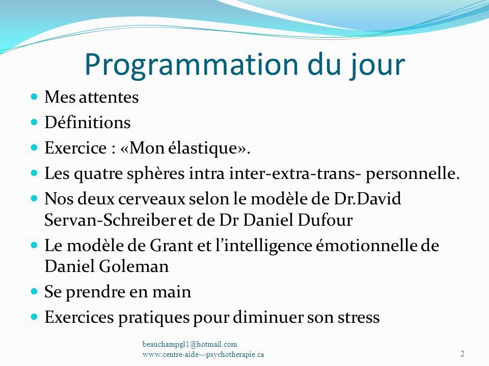 Programmation du jour Mes attentes Définitions Exercice : «Mon élastique». Les quatre sphères intra inter-extra-trans- personnelle. Nos deux cerveaux