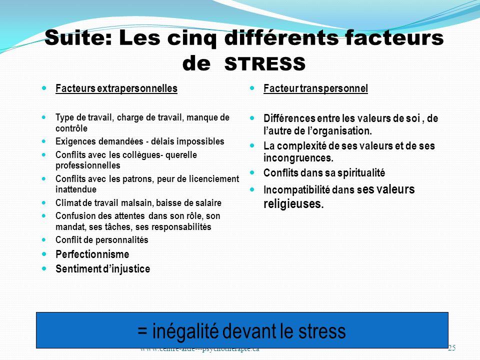 Suite: Les cinq différents facteurs de STRESS Facteurs extrapersonnelles Type de travail, charge de travail, manque de contrôle Exigences demandées -