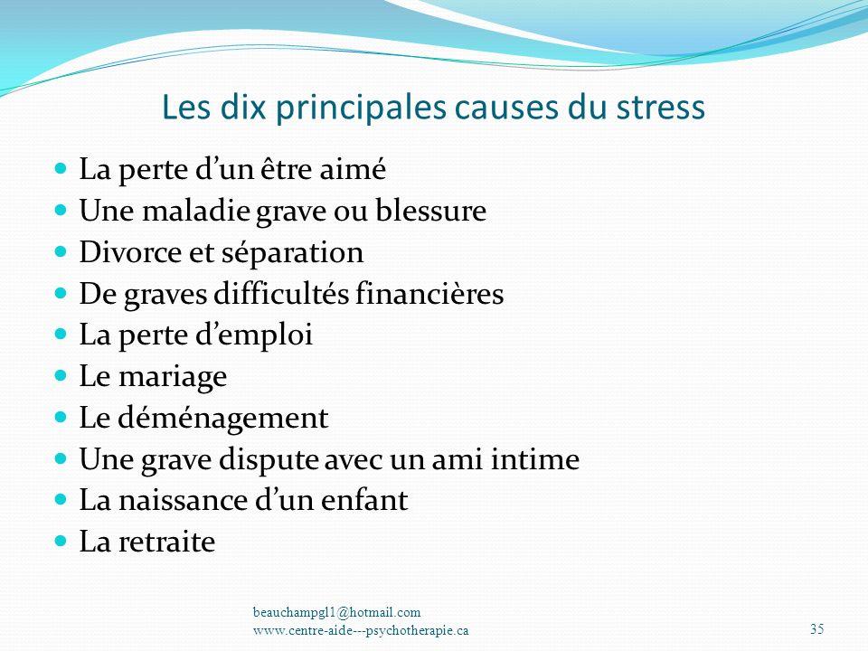 Les dix principales causes du stress La perte dun être aimé Une maladie grave ou blessure Divorce et séparation De graves difficultés financières La p
