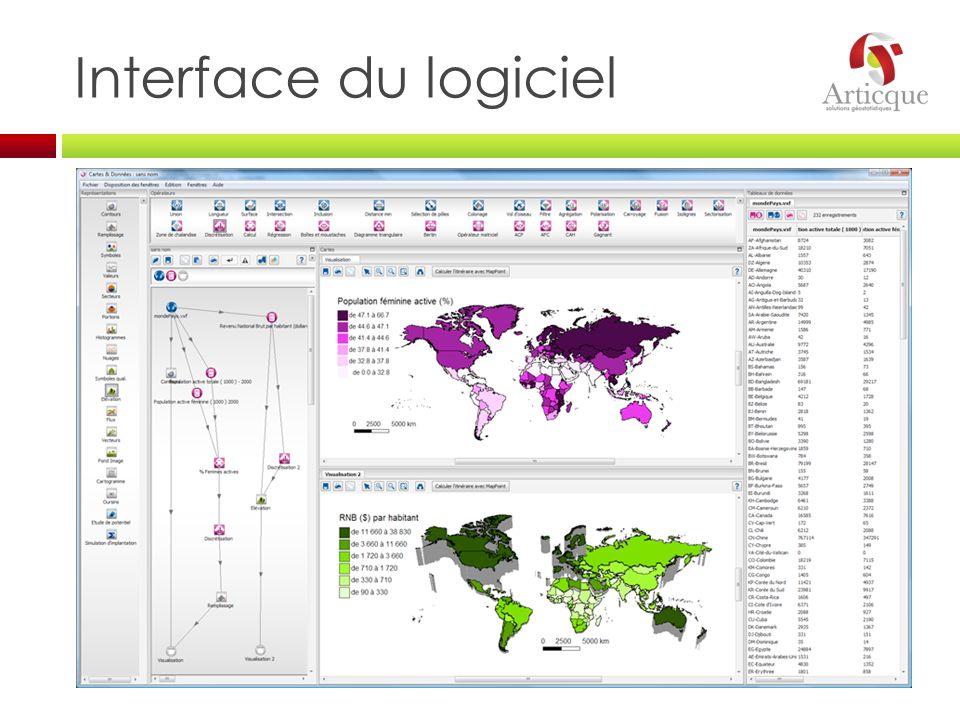 Interface du logiciel