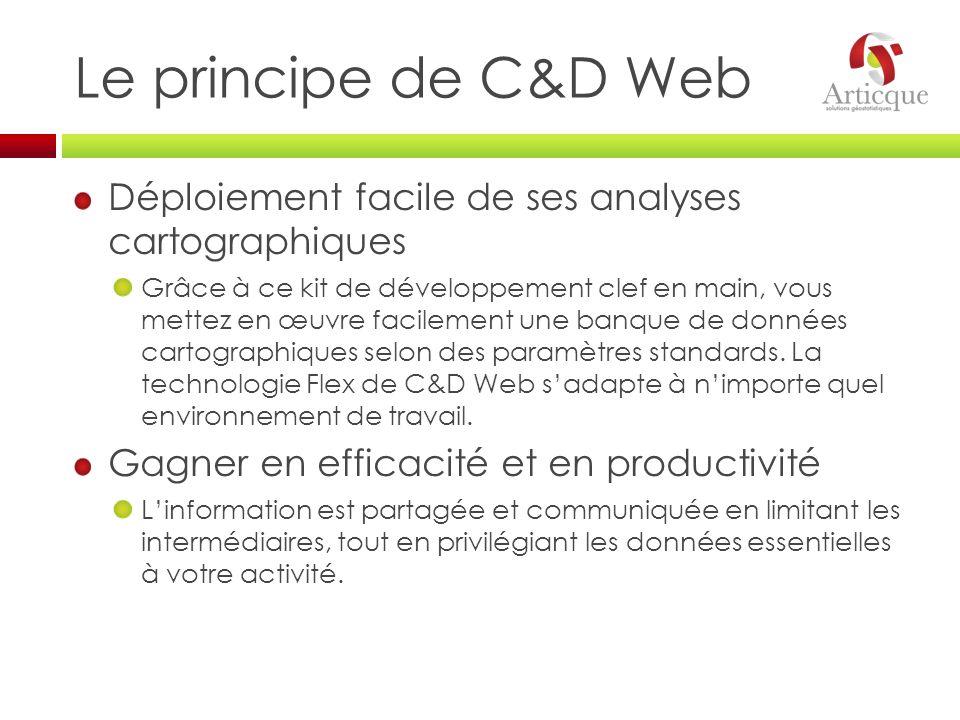 Le principe de C&D Web Déploiement facile de ses analyses cartographiques Grâce à ce kit de développement clef en main, vous mettez en œuvre facilemen
