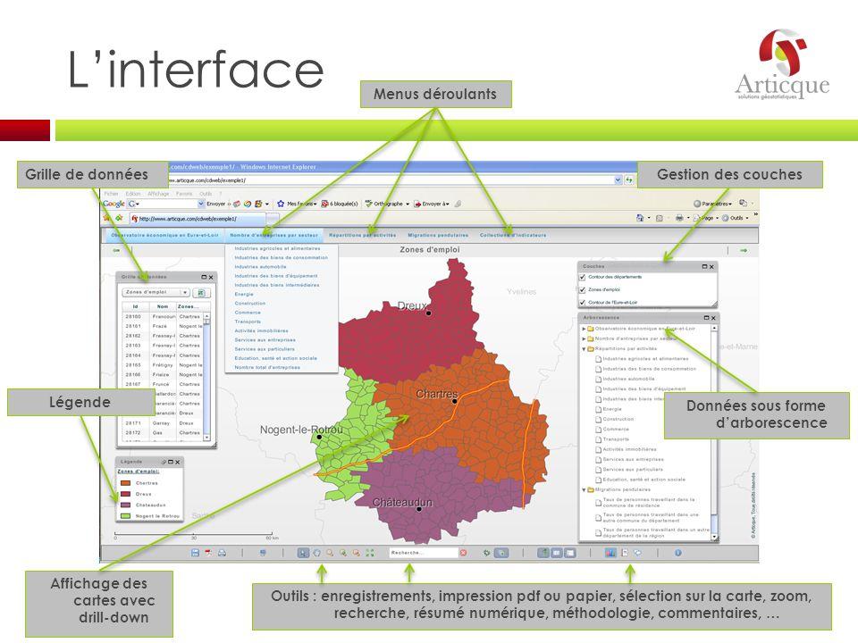 Linterface Grille de données Légende Menus déroulants Gestion des couches Données sous forme darborescence Outils : enregistrements, impression pdf ou