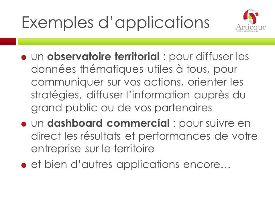 Exemples dapplications un observatoire territorial : pour diffuser les données thématiques utiles à tous, pour communiquer sur vos actions, orienter l