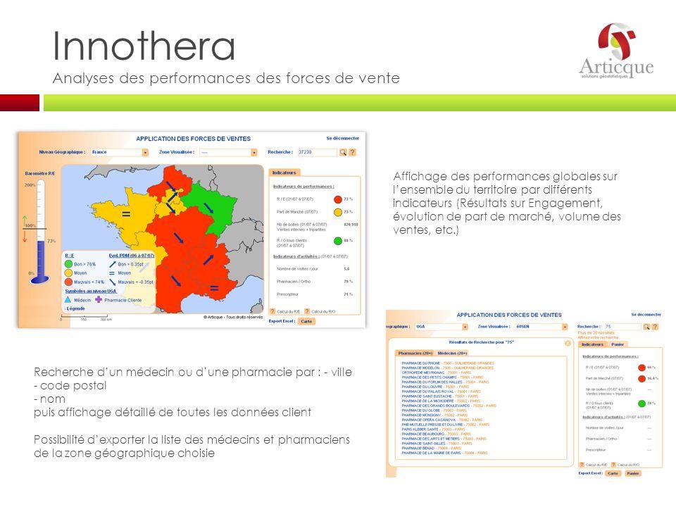 Innothera Analyses des performances des forces de vente Affichage des performances globales sur lensemble du territoire par différents indicateurs (Ré