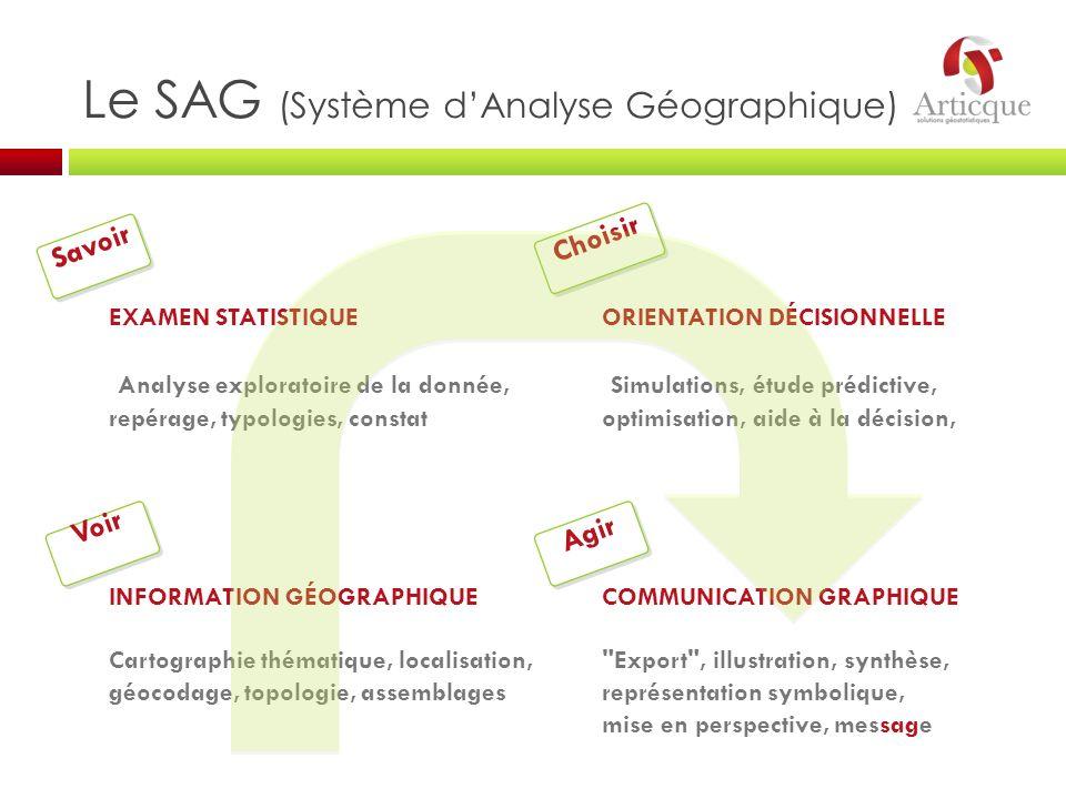 Le SAG (Système dAnalyse Géographique) INFORMATION GÉOGRAPHIQUE Cartographie thématique, localisation, géocodage, topologie, assemblages EXAMEN STATIS