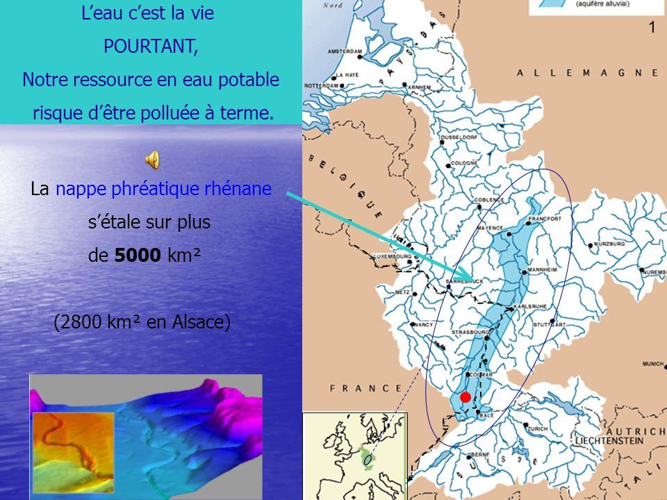 25 La nappe phréatique rhénane sétale sur plus de 5000 km² (2800 km² en Alsace) Leau cest la vie POURTANT, Notre ressource en eau potable risque dêtre polluée à terme.