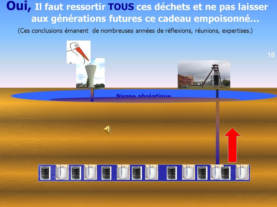 15/06/2011 17 Le bassin rhénan est dans une zone située entre vulnérabilité et stress. Il est urgent dagir !