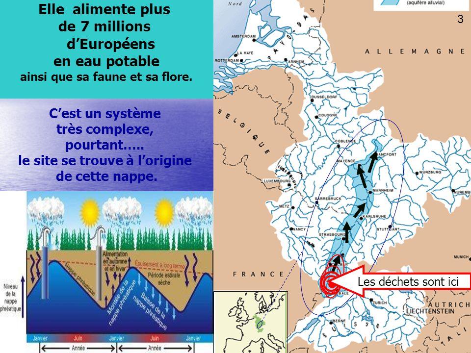 25 11 Elle sécoule vers le nord à une vitesse moyenne de 2 à 5 m / jour (Leau bue à Strasbourg aujourdhui peut pro- venir de pluies tombées à Mulhouse