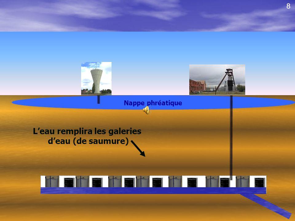 Agrandissement Page suivante Disponibilité en eau douce renouvelable datant de 2007 16