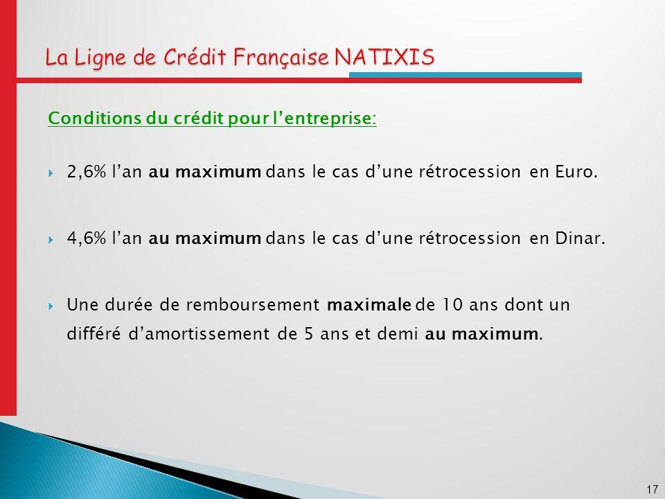 17 Conditions du crédit pour lentreprise: 2,6% lan au maximum dans le cas dune rétrocession en Euro.