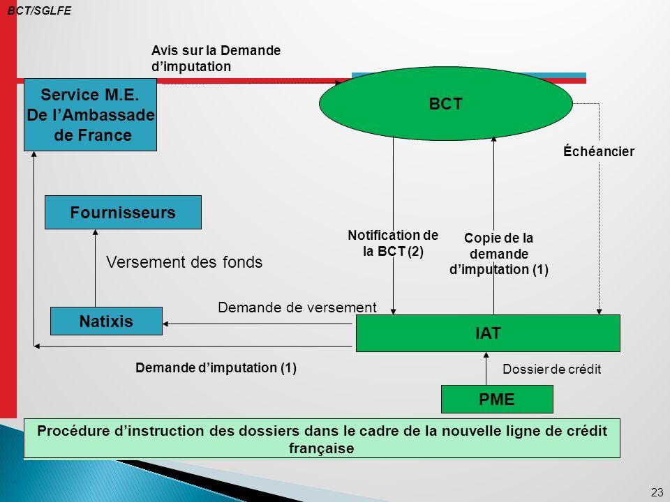 23 BCT IAT Copie de la demande dimputation (1) Service M.E.