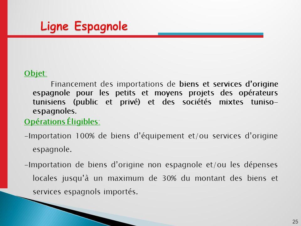 25 Ligne Espagnole Objet: Financement des importations de biens et services dorigine espagnole pour les petits et moyens projets des opérateurs tunisiens (public et privé) et des sociétés mixtes tuniso- espagnoles.