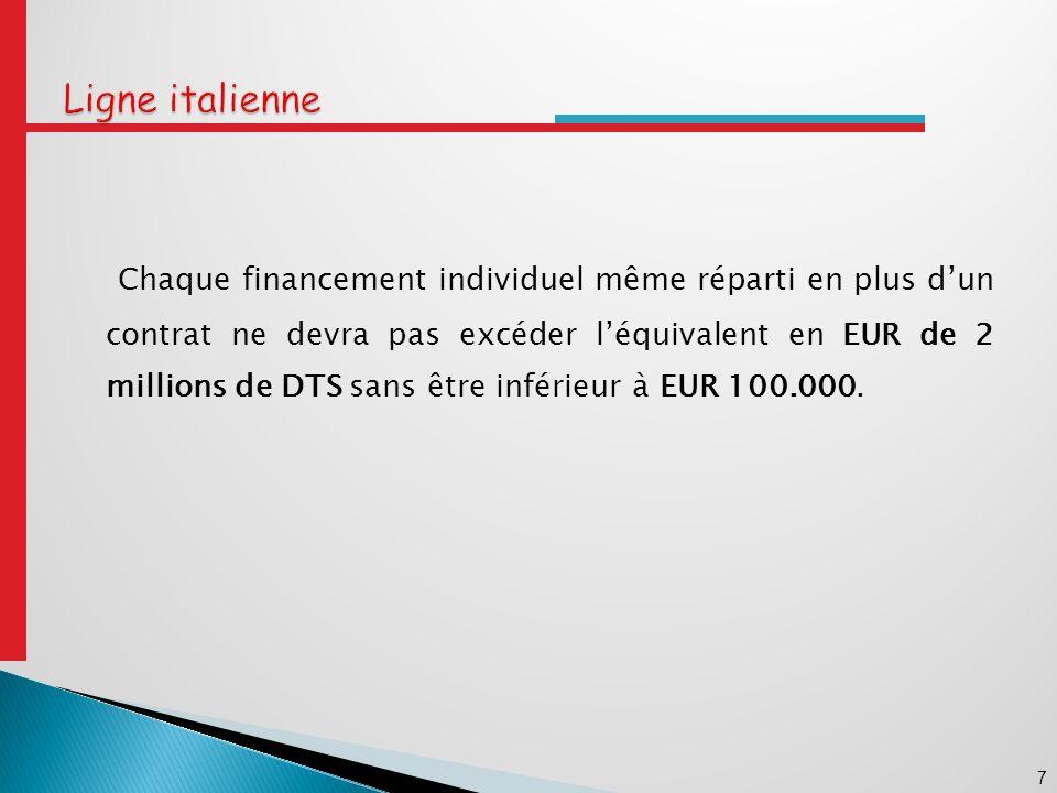 7 Chaque financement individuel même réparti en plus dun contrat ne devra pas excéder léquivalent en EUR de 2 millions de DTS sans être inférieur à EUR 100.000.