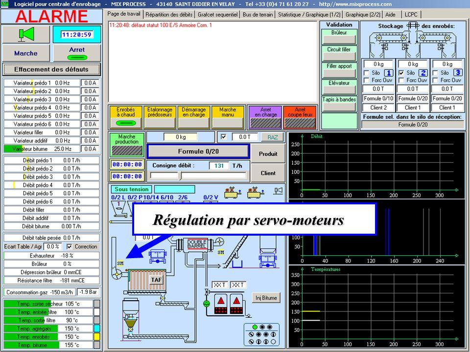 Régulation par servo-moteurs Régulation par servo-moteurs