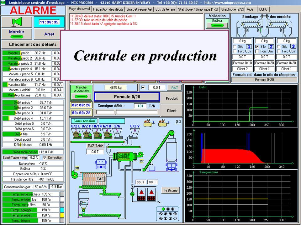 Centrale en production Centrale en production