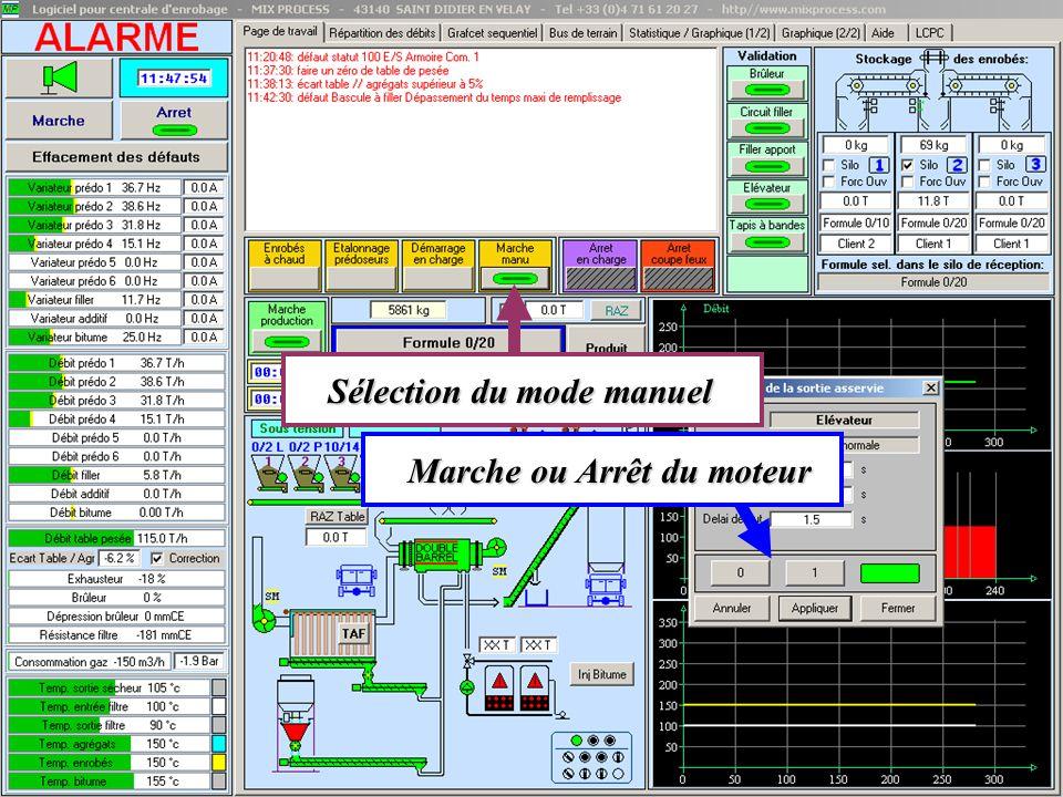 Marche ou Arrêt du moteur Marche ou Arrêt du moteur Sélection du mode manuel Sélection du mode manuel