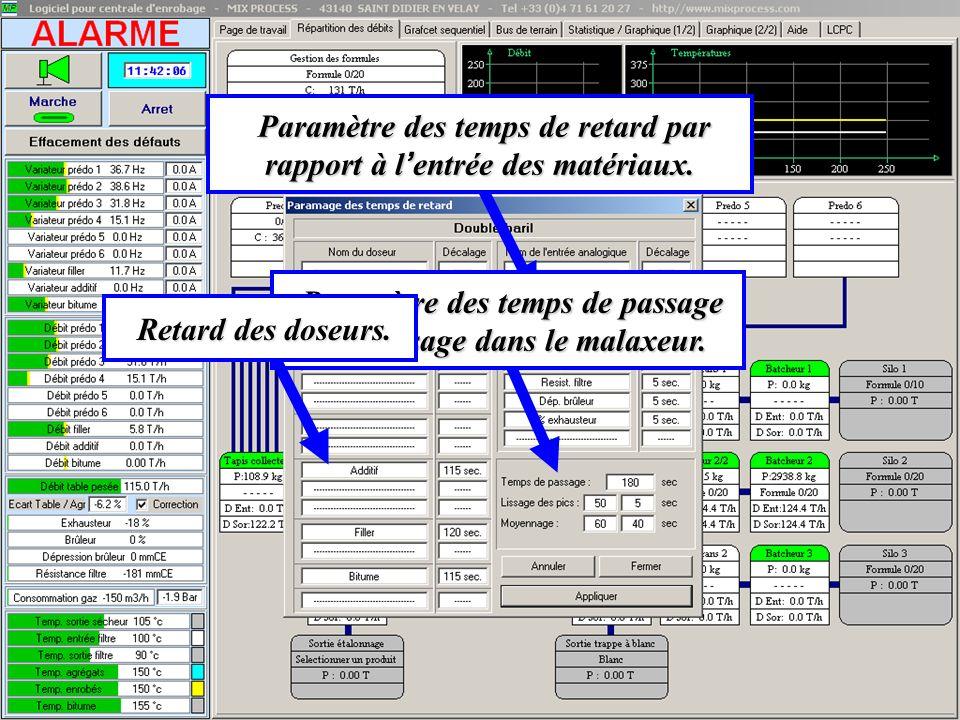 Paramètre des temps de retard par Paramètre des temps de retard par rapport à l entrée des matériaux. Paramètre des temps de passage Paramètre des tem