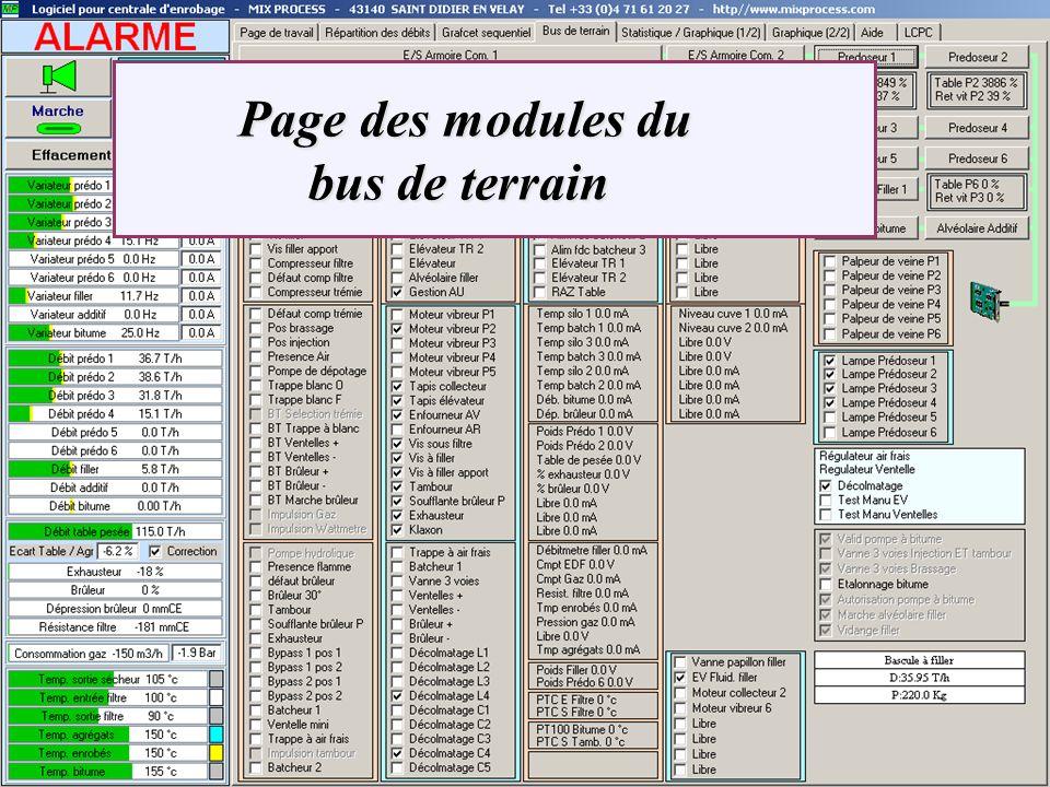 Page des modules du bus de terrain Page des modules du bus de terrain